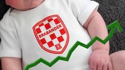 Er komen steeds minder baby's maar wel meer Brabanders. (Foto: omroep Brabant)