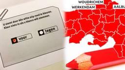 Brabant stevent af op een ja.