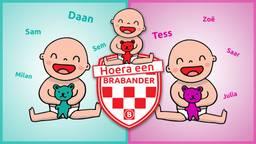 Daan en Tess zijn de populairste jongens- en meisjesnamen in Brabant.