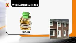 Woonlasten in Brabant: Nuenen het duurst, Tilburg het goedkoopst