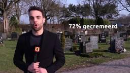 Steeds minder mensen kiezen voor een begrafenis
