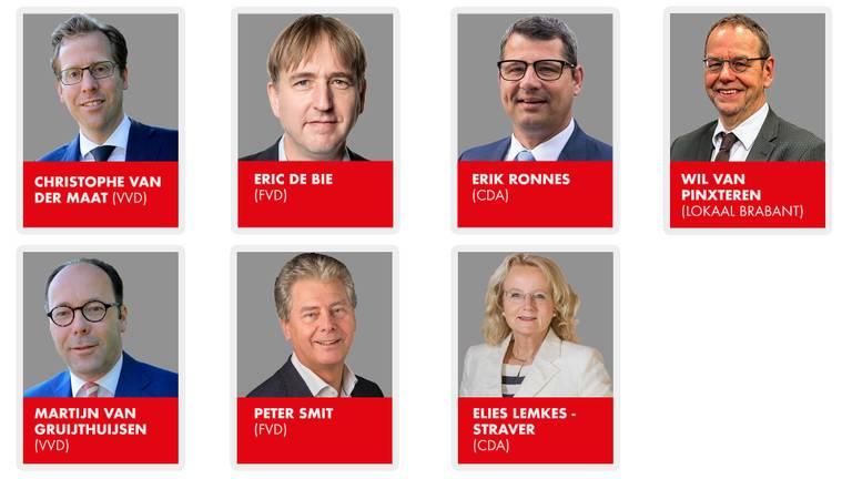De gedeputeerden zaten er een jaar (foto: Provincie Noord-Brabant).