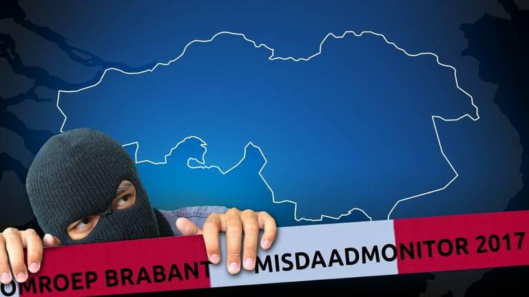 'Ik doe niets, want het is mijn zaak niet', zeggen de deelnemers aan de Omroep Brabant Misdaadmonitor 2017.
