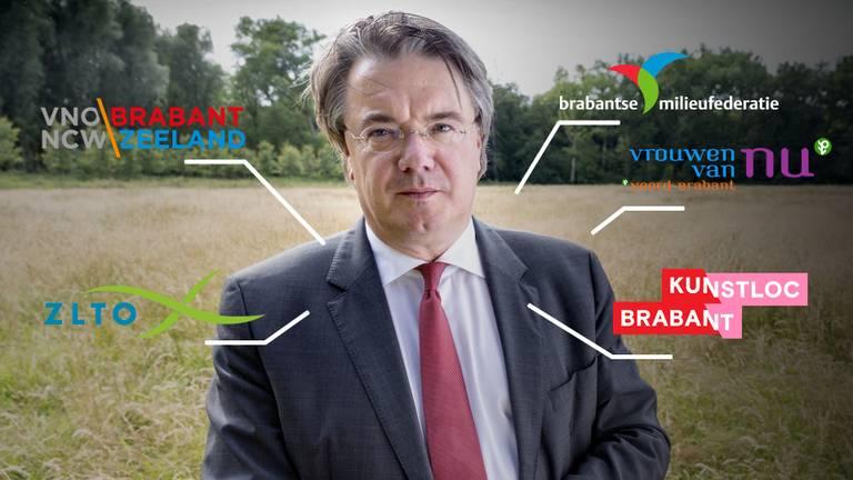 Van de opvolger van Wim van de Donk wordt veel verwacht. (Beeldbewerking: Omroep Brabant)