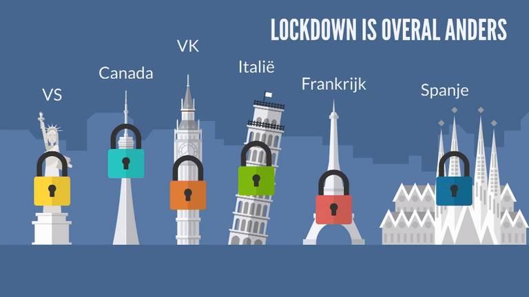 Een lockdown is in elk land anders geregeld (beeld: Spot On Stories)