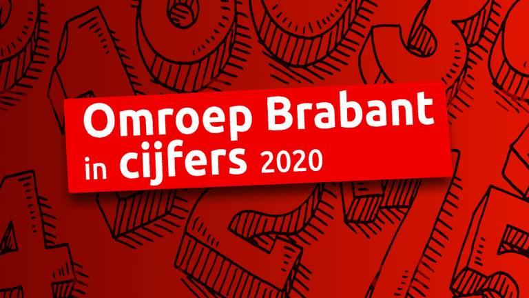 Omroep Brabant in cijfers 2020