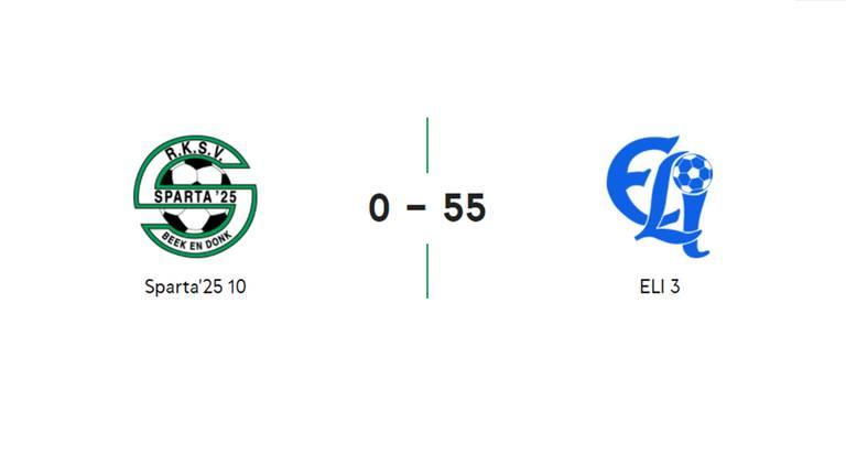 Nooit eerder verloor een team van Sparta'25 met 55 doelpunten tegen.
