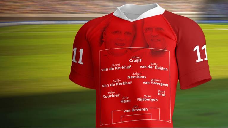Het favoriete elftal van Willy en René van de Kerkhof.